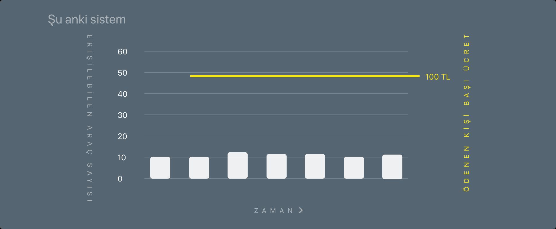 rota sayısı before - Ana Sayfa